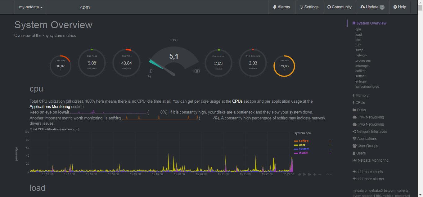 Dashboard NetData